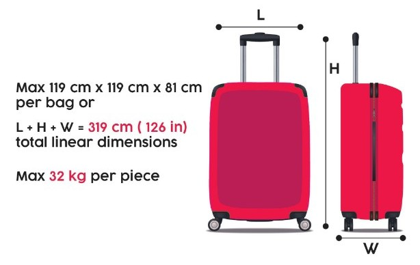 Things You Need To Know About Our Checked Baggage Policy,How To Clean The Kitchen Floor Tiles